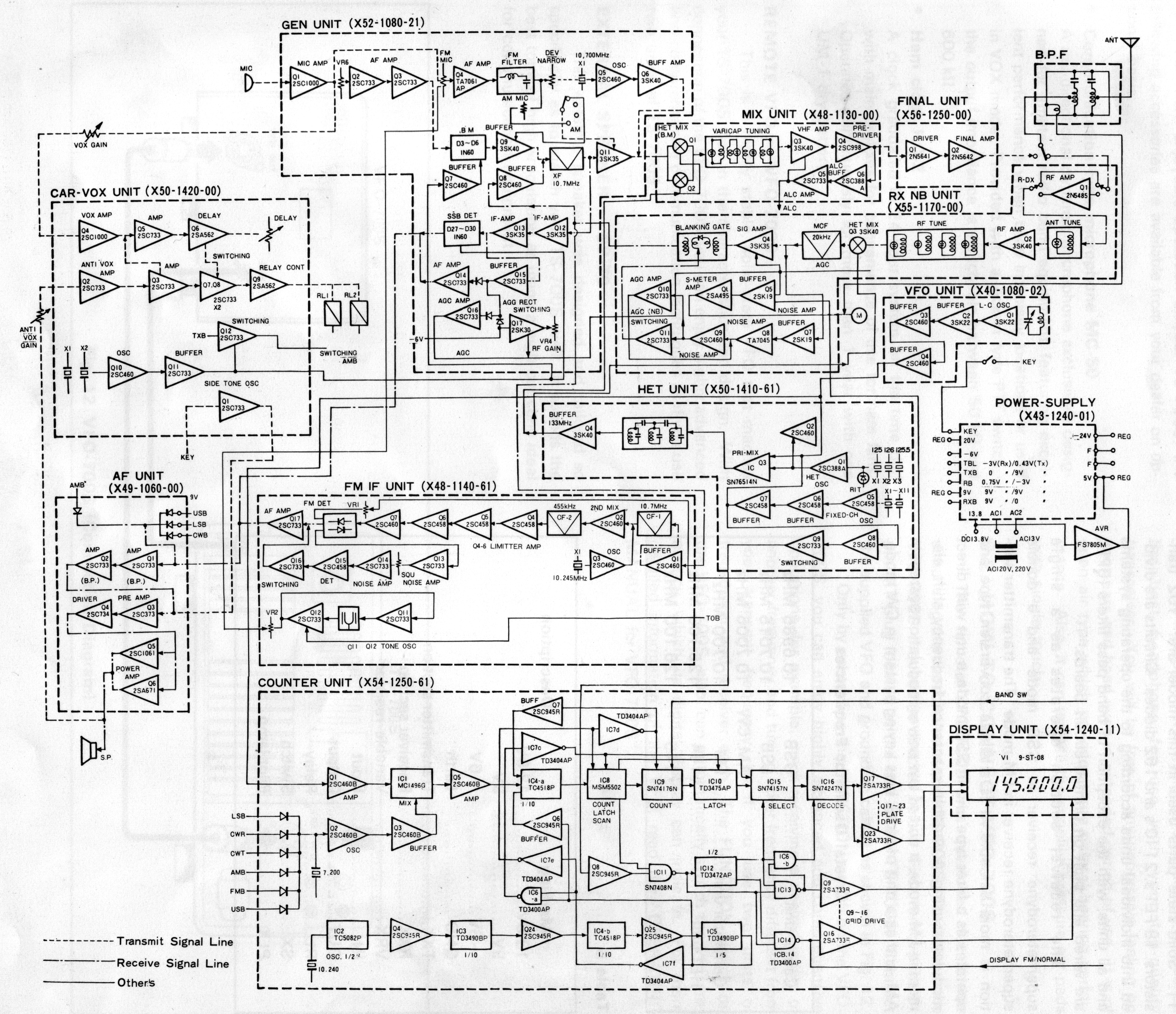 TS-700S block diagram.jpg